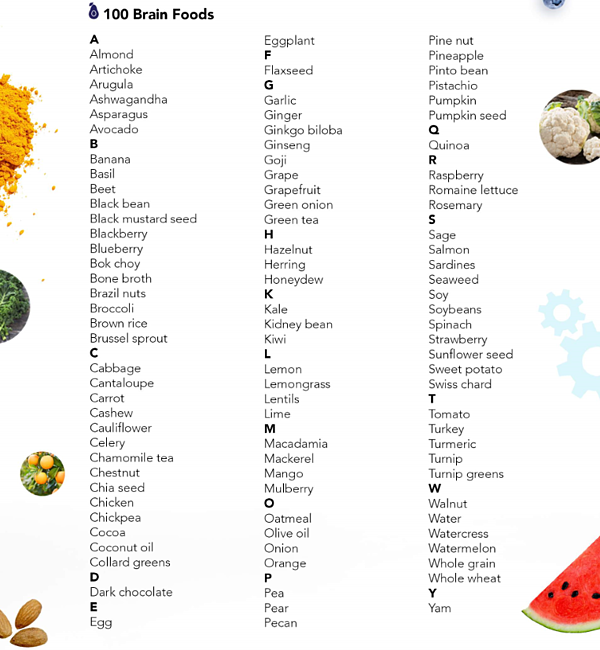 Brain foods alphabet (2)