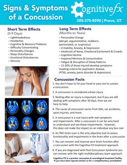 Signs-Symptoms-Final