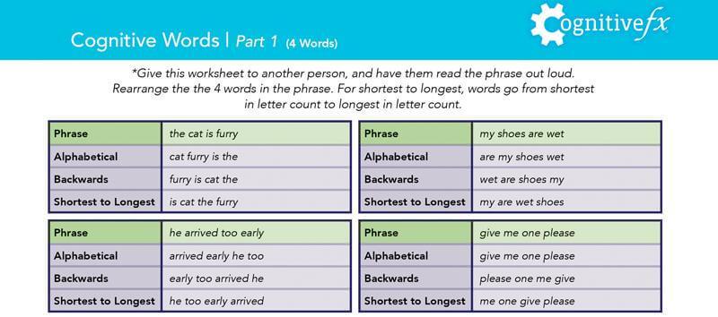 Cognitive Exercises: Sentence Rearrangements