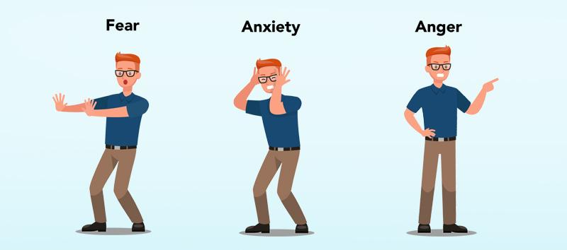 Our bodies process threats via fear, anxiety, or anger; COVID-19 results in an anxiety response for most people.