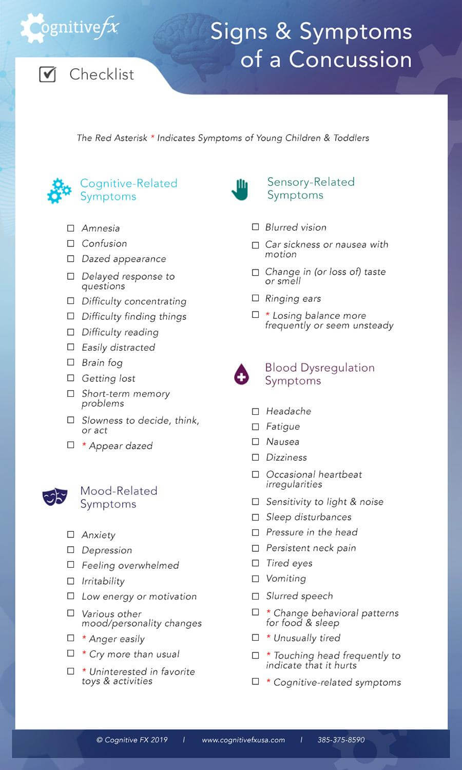 Signs and symptoms of a concussion checklist