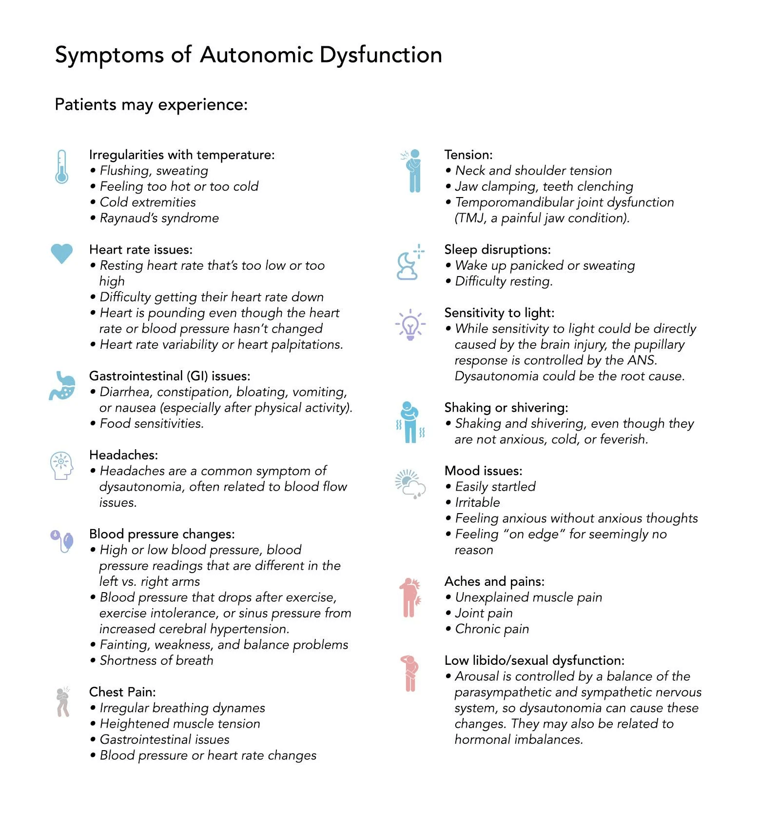 A list of all of the Symptoms of Autonomic Dysfunction