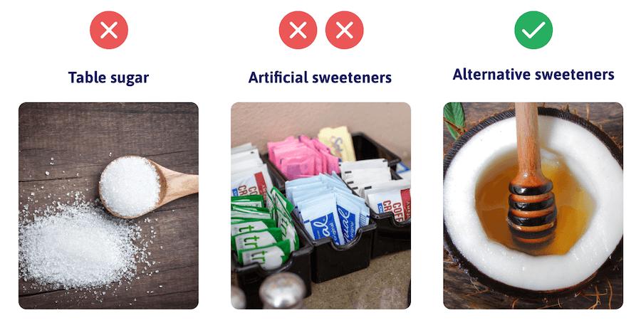 Table sugar vs Artificial sweeteners vs Alternative sweeteners