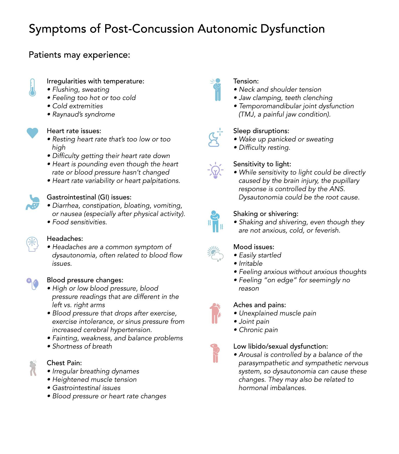 Symptoms of Post-Concussion Autonomic Dysfunction