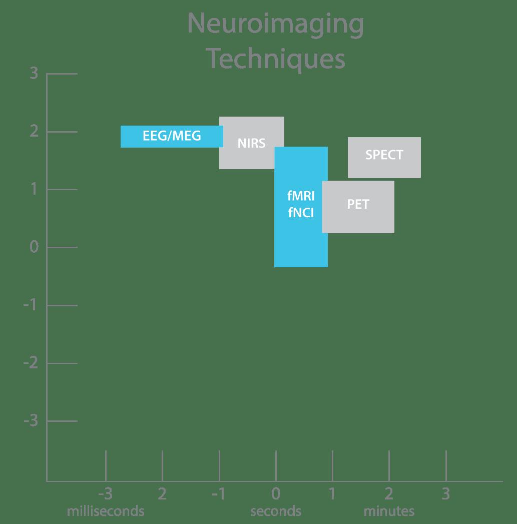 Cognitive FX Neurorehabilitation Clinic
