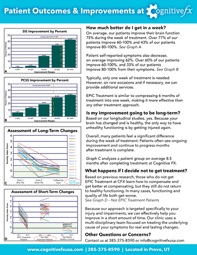 Patient-Outcomes-Improvements-Info-Sheet.png