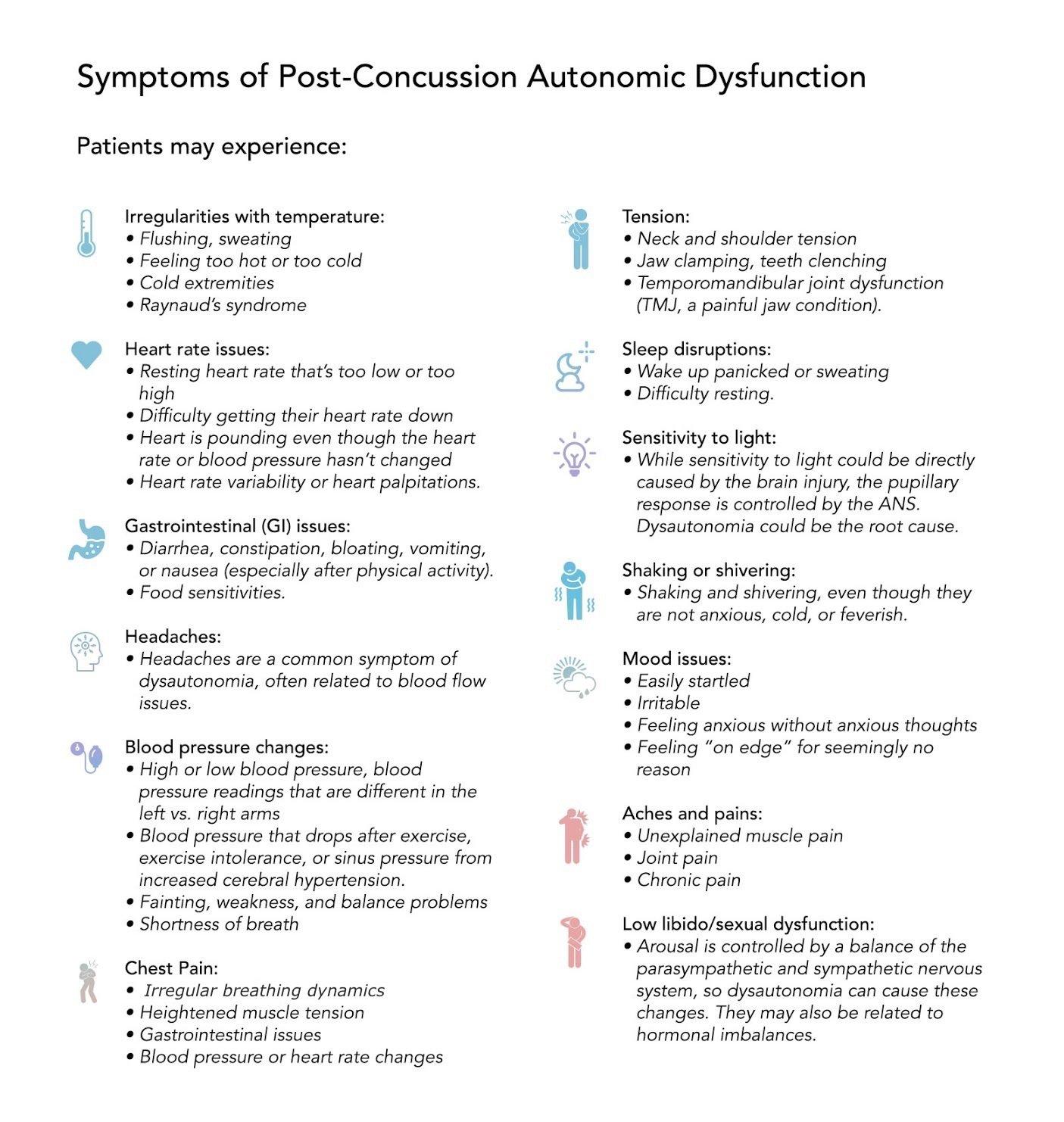 Symptoms of Post-Concussion Autonomic Dysfunction